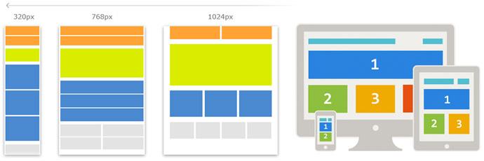 Адаптивен дизайн за сайт